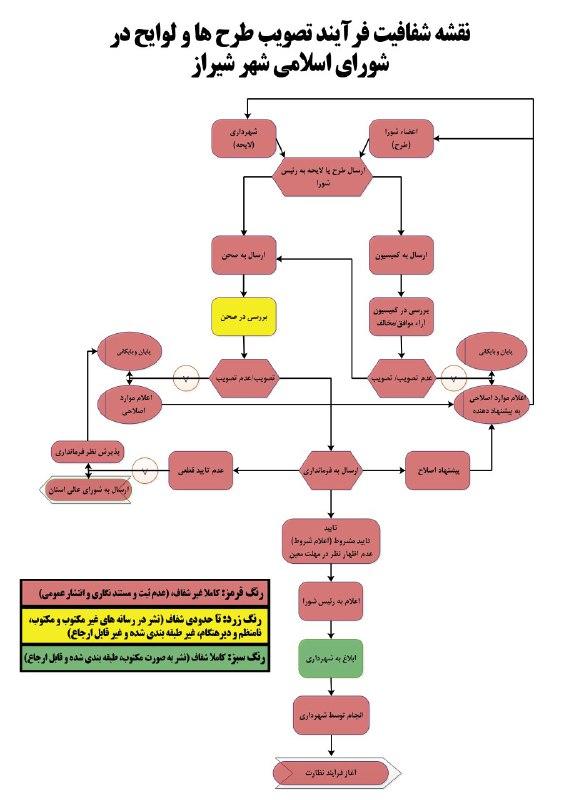 نقشه شفافیت